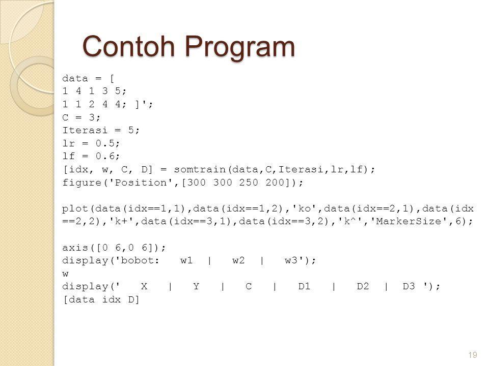 Contoh Program 19 data = [ 1 4 1 3 5; 1 1 2 4 4; ]'; C = 3; Iterasi = 5; lr = 0.5; lf = 0.6; [idx, w, C, D] = somtrain(data,C,Iterasi,lr,lf); figure('