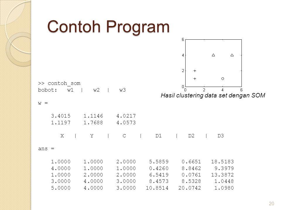 Contoh Program 20 >> contoh_som bobot: w1 | w2 | w3 w = 3.4015 1.1146 4.0217 1.1197 1.7688 4.0573 X | Y | C | D1 | D2 | D3 ans = 1.0000 1.0000 2.0000