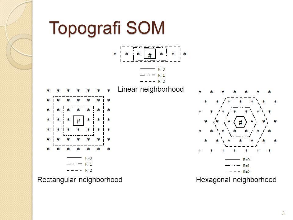Self-Organizing Map Ada K neuron yang disusun dalam larik satu atau dua dimensi Sinyal masukan untuk setiap neuron dilewatkan pada bobot dengan jumlah elemen bobot yang sama dengan N fitur (Kohonen, 1989) ◦ Sehingga untuk arsitektur SOM akan memerlukan N  K bobot Neuron dengan nilai terkecil dianggap sebaga neuron pemenang ◦ Kemudian akan memperbarui bobotnya bersama dengan tetangga-tetangga yang didefinisikan dalam arsitekturnya Komputasi sinyal keluaran tidak menggunakan inner- product seperti pada perceptron ◦ Tetapi menggunakan Euclidean kuadrat (square Euclidean) antara data masukan dengan bobot pada setiap neuron pemroses.