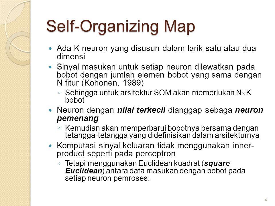 Self-Organizing Map Ada K neuron yang disusun dalam larik satu atau dua dimensi Sinyal masukan untuk setiap neuron dilewatkan pada bobot dengan jumlah