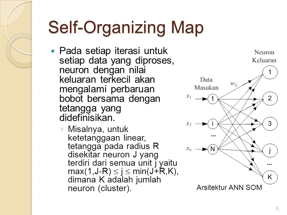 Self-Organizing Map Pada setiap iterasi untuk setiap data yang diproses, neuron dengan nilai keluaran terkecil akan mengalami perbaruan bobot bersama