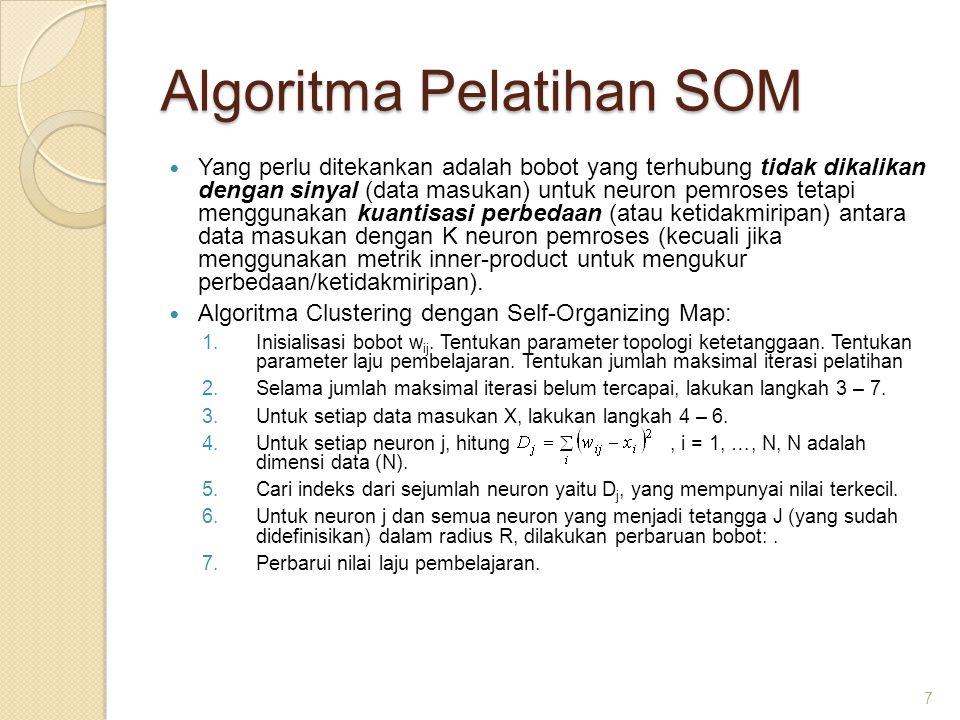 Algoritma Pelatihan SOM Nilai laju pembelajaran (  ) yang digunakan disini sama dengan ANN perceptron, menggunakan jangkauan nilai 0 sampai 1 ◦ Tetapi nilai ini akan terus diturunkan setiap kali kenaikan iterasi dengan sebuah fungsi pembelajaran (learning function); penurunan geometrik akan memberikan hasil yang sama.