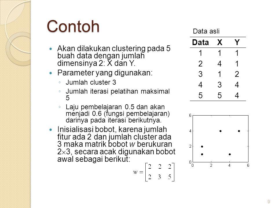 Contoh Akan dilakukan clustering pada 5 buah data dengan jumlah dimensinya 2: X dan Y. Parameter yang digunakan: ◦ Jumlah cluster 3 ◦ Jumlah iterasi p