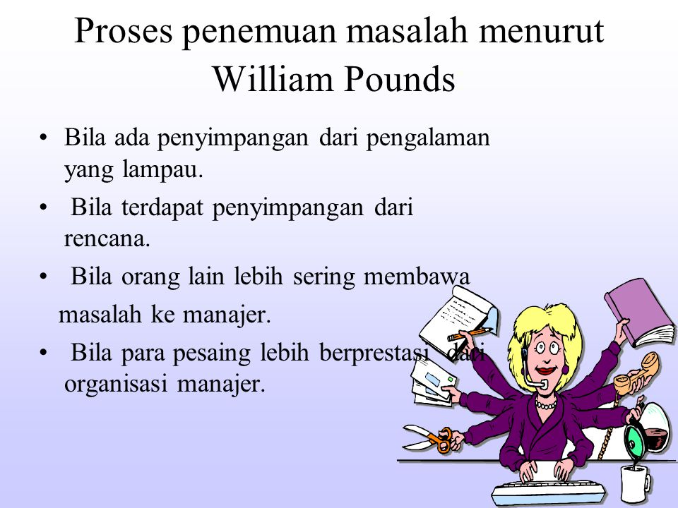 Proses penemuan masalah menurut William Pounds : Bila ada penyimpangan dari pengalaman yang lampau. Bila terdapat penyimpangan dari rencana. Bila oran