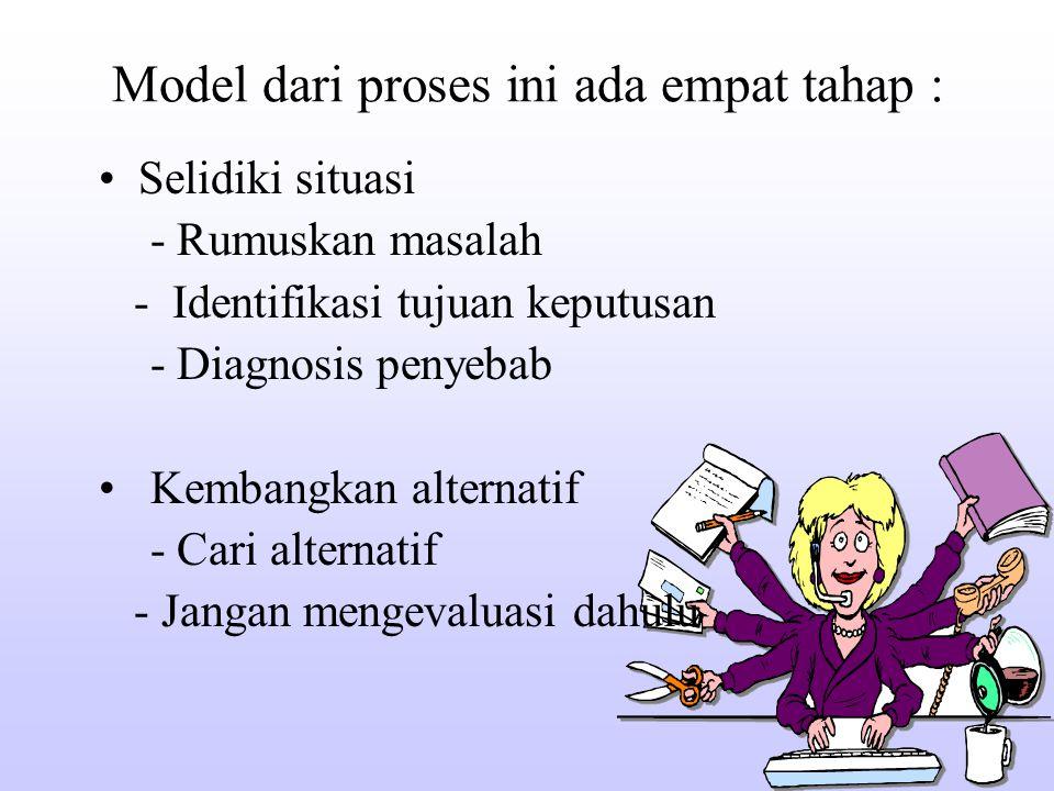 Model dari proses ini ada empat tahap : Selidiki situasi - Rumuskan masalah - Identifikasi tujuan keputusan - Diagnosis penyebab Kembangkan alternatif