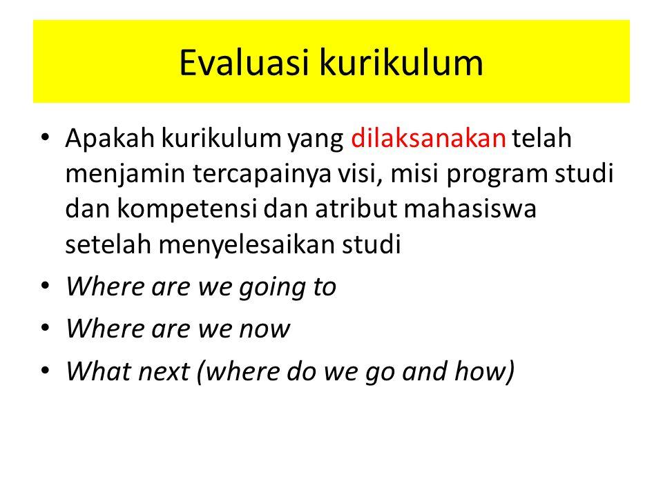 Evaluasi kurikulum Apakah kurikulum yang dilaksanakan telah menjamin tercapainya visi, misi program studi dan kompetensi dan atribut mahasiswa setelah menyelesaikan studi Where are we going to Where are we now What next (where do we go and how)