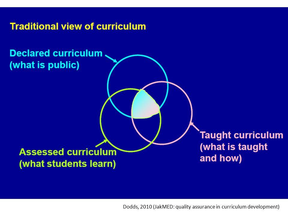 Dodds, 2010 (JakMED: quality assurance in curriculum development)