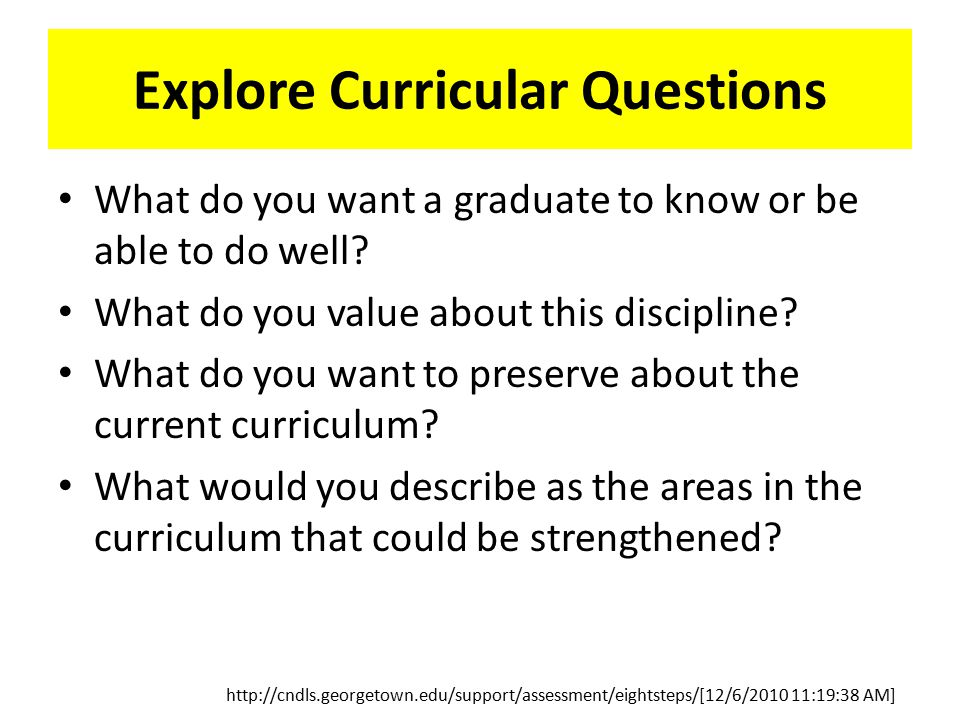 Explore Curricular Questions What do you want a graduate to know or be able to do well.