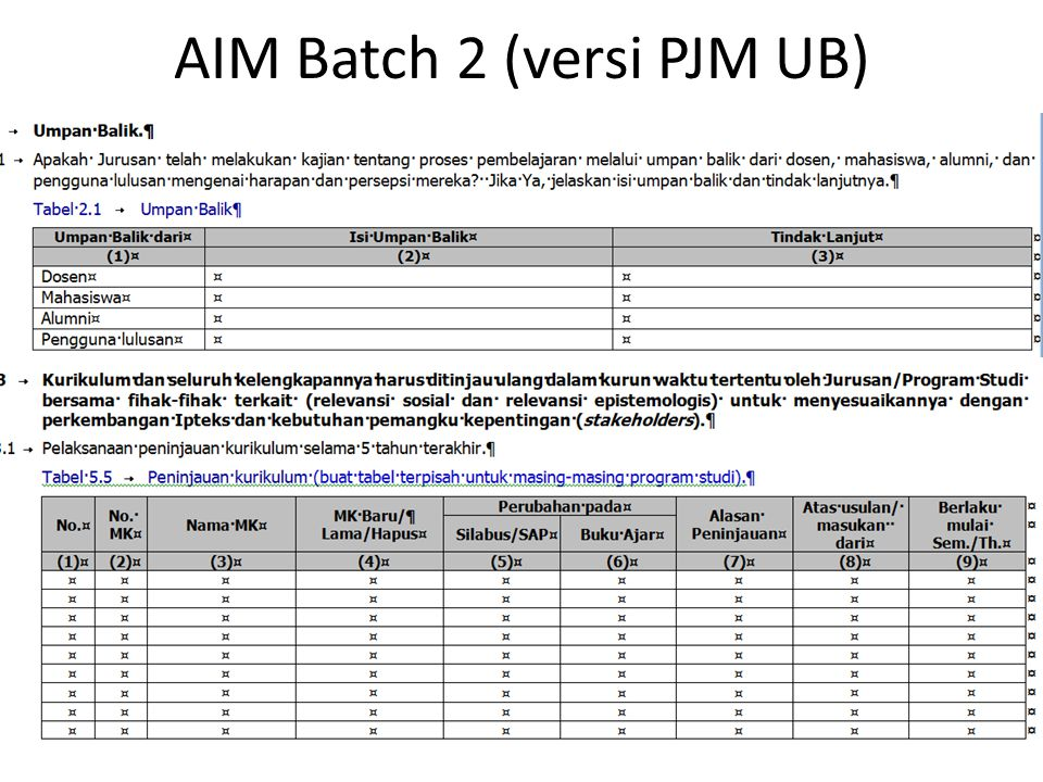 AIM Batch 2 (versi PJM UB)