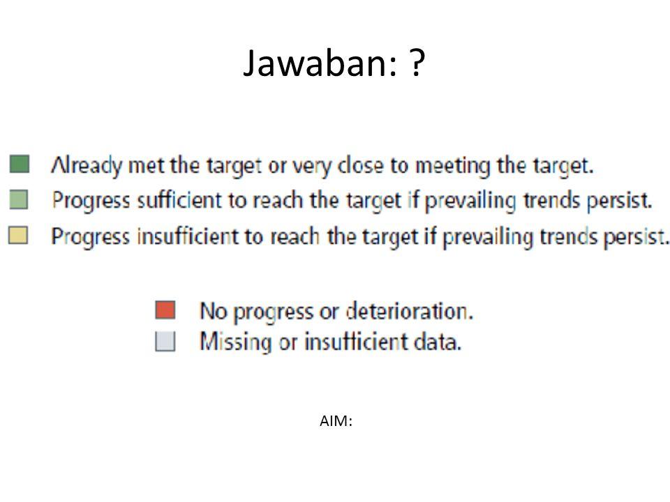 Jawaban: AIM: