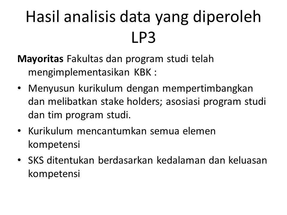 Hasil analisis data yang diperoleh LP3 Mayoritas Fakultas dan program studi telah mengimplementasikan KBK : Menyusun kurikulum dengan mempertimbangkan dan melibatkan stake holders; asosiasi program studi dan tim program studi.