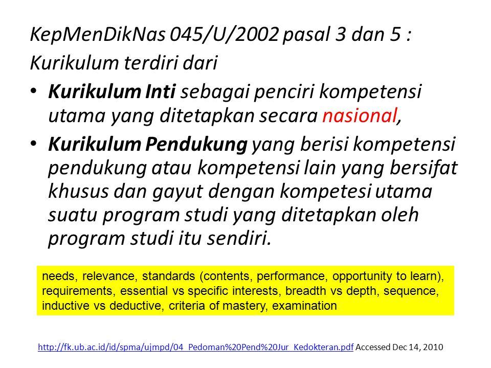 KepMenDikNas 045/U/2002 pasal 3 dan 5 : Kurikulum terdiri dari Kurikulum Inti sebagai penciri kompetensi utama yang ditetapkan secara nasional, Kurikulum Pendukung yang berisi kompetensi pendukung atau kompetensi lain yang bersifat khusus dan gayut dengan kompetesi utama suatu program studi yang ditetapkan oleh program studi itu sendiri.