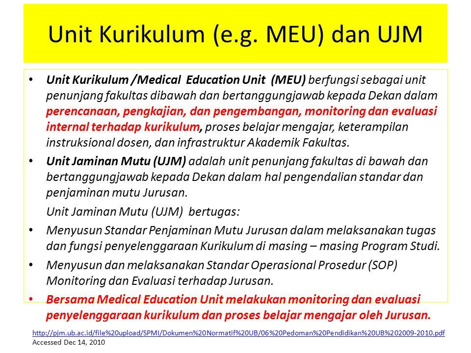 Unit Kurikulum (e.g. MEU) dan UJM Unit Kurikulum /Medical Education Unit (MEU) berfungsi sebagai unit penunjang fakultas dibawah dan bertanggungjawab