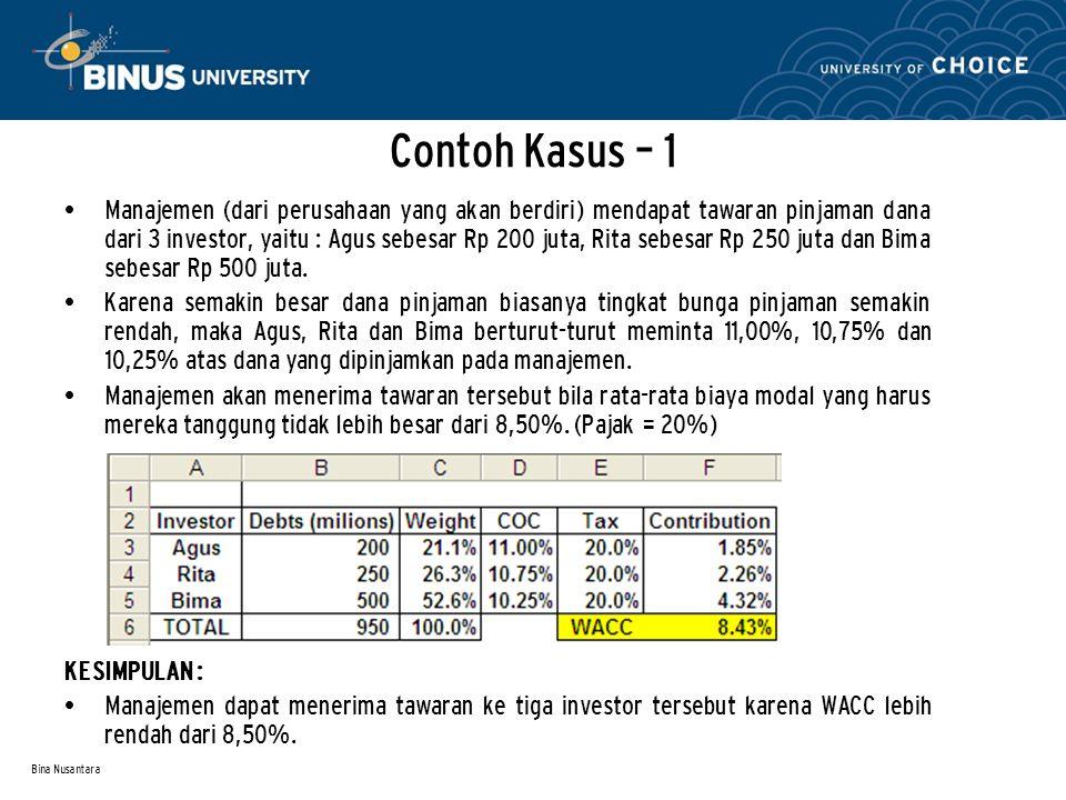 Bina Nusantara Contoh Kasus – 1 Manajemen (dari perusahaan yang akan berdiri) mendapat tawaran pinjaman dana dari 3 investor, yaitu : Agus sebesar Rp