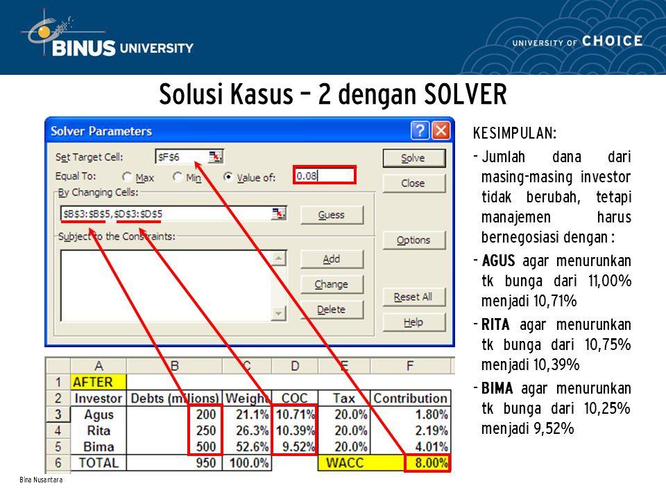 Bina Nusantara Solusi Kasus – 2 dengan SOLVER KESIMPULAN: - Jumlah dana dari masing-masing investor tidak berubah, tetapi manajemen harus bernegosiasi dengan : - AGUS agar menurunkan tk bunga dari 11,00% menjadi 10,71% - RITA agar menurunkan tk bunga dari 10,75% menjadi 10,39% - BIMA agar menurunkan tk bunga dari 10,25% menjadi 9,52%