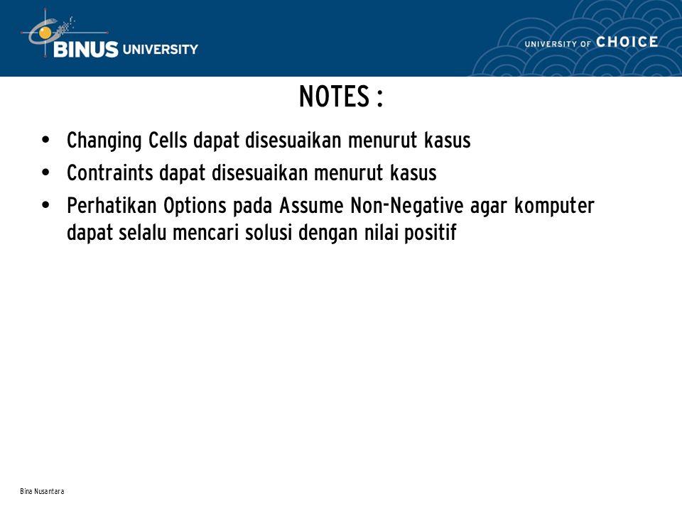 Bina Nusantara NOTES : Changing Cells dapat disesuaikan menurut kasus Contraints dapat disesuaikan menurut kasus Perhatikan Options pada Assume Non-Ne