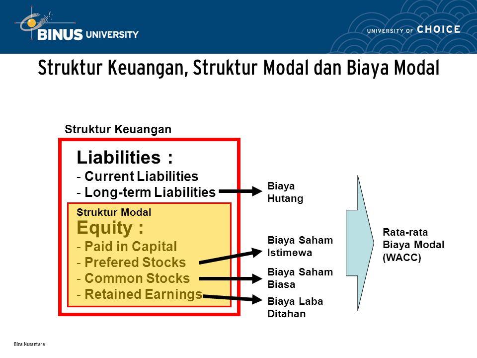 Bina Nusantara Liabilities : - Current Liabilities - Long-term Liabilities Equity : - Paid in Capital - Prefered Stocks - Common Stocks - Retained Earnings Struktur Keuangan, Struktur Modal dan Biaya Modal Struktur Keuangan Struktur Modal Biaya Hutang Biaya Saham Biasa Biaya Saham Istimewa Rata-rata Biaya Modal (WACC) Biaya Laba Ditahan