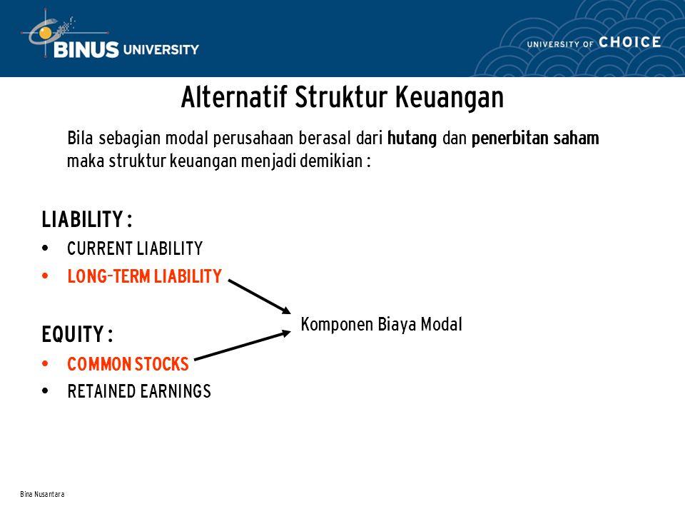 Bina Nusantara Analogi WACC pada NILAI MAHASISWA Prinsip perhitungan WACC mirip dengan perhitungan NILAI AKHIR mahasiswa, yang tergantung dari nilai TUGAS, UTS, UAS beserta bobotnya masing-masing, contoh : KomponenNilaiBobotNilai x Bobot TUGAS 7020%14,0 UTS 7530%22,5 UAS 7750%38,5 TOTAL75,0 Bobot telah ditentukan kurikulum Hasil penilaian dari dosen Nilai rata-rata berbobot mahasiswa Kriteria : Bila >= 65 maka dinyatakan LULUS Komponen nilai telah ditentukan kurikulum