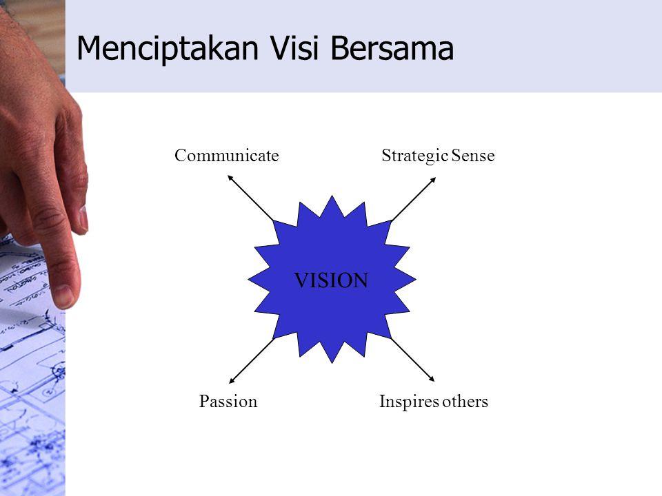 Menciptakan Visi Bersama VISION Strategic SenseCommunicate PassionInspires others