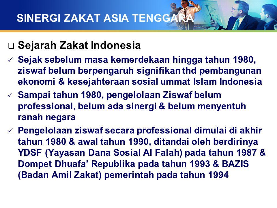 SINERGI ZAKAT ASIA TENGGARA  Sejarah Zakat Indonesia Sejak sebelum masa kemerdekaan hingga tahun 1980, ziswaf belum berpengaruh signifikan thd pemban