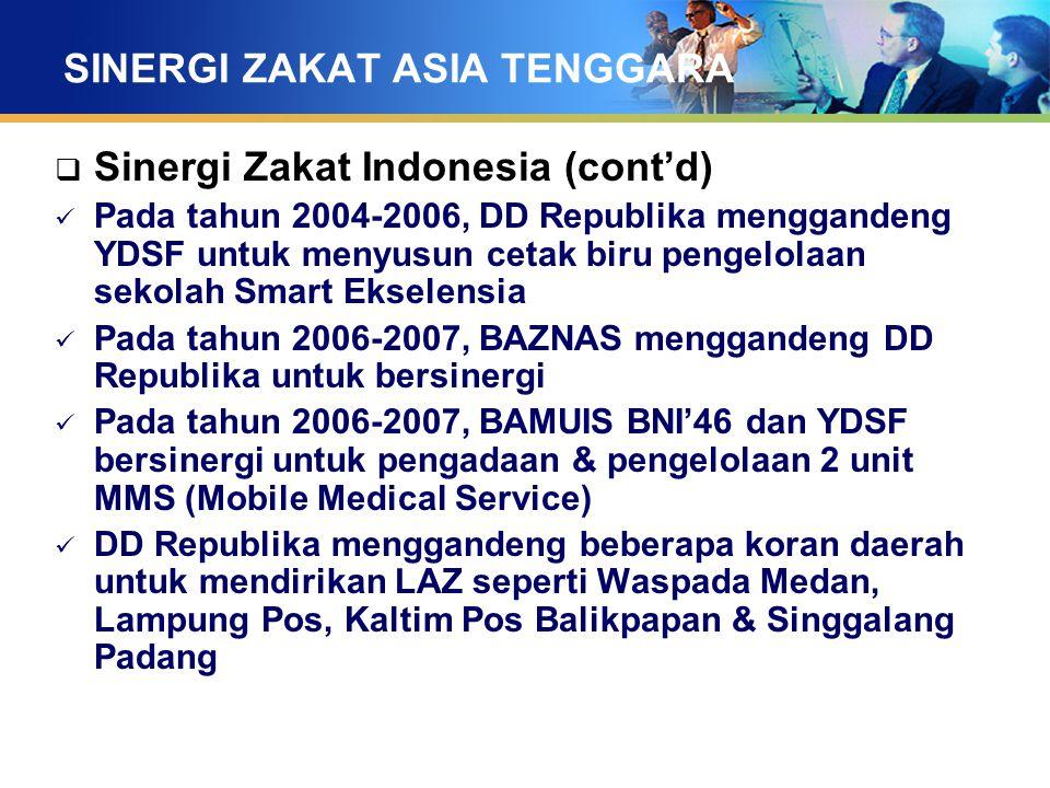 SINERGI ZAKAT ASIA TENGGARA  Sinergi Zakat Indonesia (cont'd) Pada tahun 2004-2006, DD Republika menggandeng YDSF untuk menyusun cetak biru pengelola