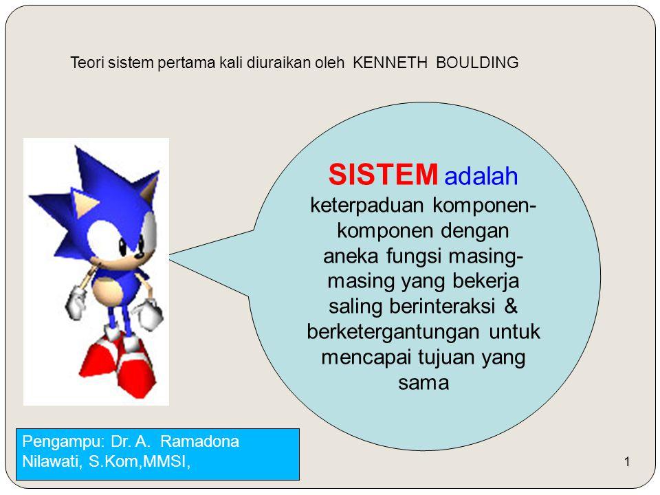 1 SISTEM adalah keterpaduan komponen- komponen dengan aneka fungsi masing- masing yang bekerja saling berinteraksi & berketergantungan untuk mencapai tujuan yang sama Teori sistem pertama kali diuraikan oleh KENNETH BOULDING Pengampu: Dr.