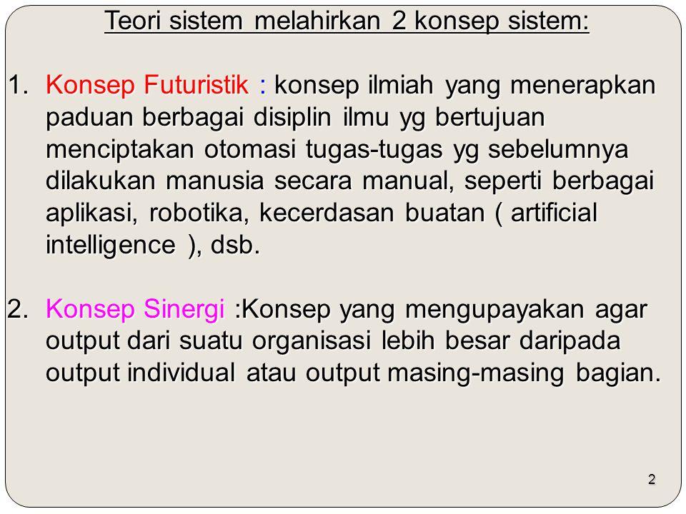 2 Teori sistem melahirkan 2 konsep sistem: Teori sistem melahirkan 2 konsep sistem: 1.Konsep Futuristik : konsep ilmiah yang menerapkan paduan berbaga