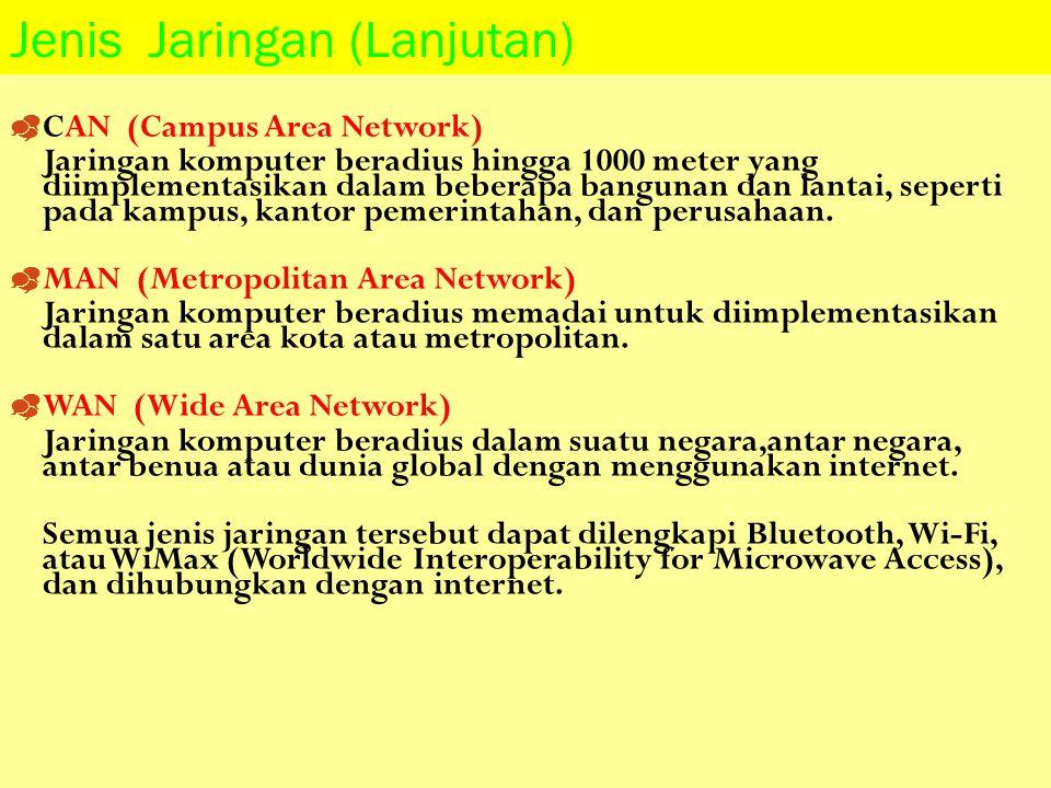 Jenis Jaringan (Lanjutan)  CAN (Campus Area Network) Jaringan komputer beradius hingga 1000 meter yang diimplementasikan dalam beberapa bangunan dan lantai, seperti pada kampus, kantor pemerintahan, dan perusahaan.