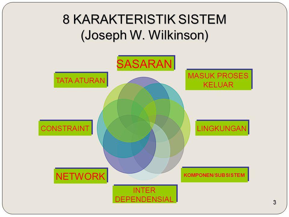 44 Sistem INFORMASI Terpadu SISTEM INFORMASI MANAJEMEN: Sistem Informasi AkademikSistem Informasi Akademik Sistem Informasi KeuanganSistem Informasi Keuangan Sistem Informasi KemahasiswaanSistem Informasi Kemahasiswaan Sistem Informasi Manajemen AssetSistem Informasi Manajemen Asset Sistem Informasi SDMSistem Informasi SDM SISTEM PENJAMINAN MUTU, AKREDITASI, HIBAH KOMPETISI SISTEM INFORMASI ON-LINE