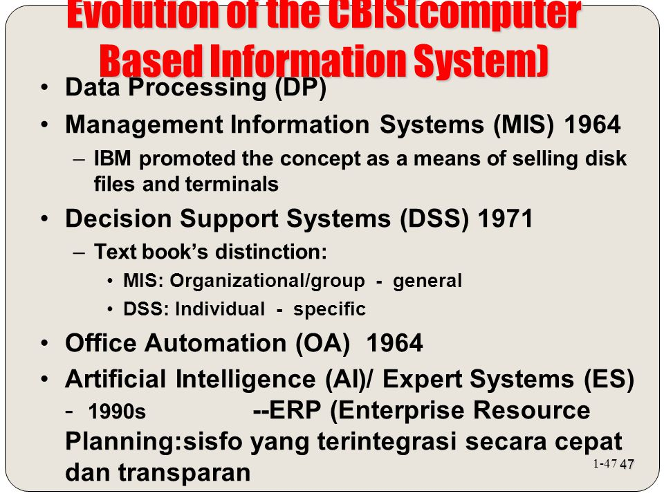 47 Evolution of the CBIS(computer Based Information System) Data Processing (DP) Management Information Systems (MIS) 1964 –IBM promoted the concept a