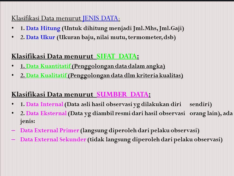 8 Klasifikasi Data menurut JENIS DATA : 1. Data Hitung (Untuk dihitung menjadi Jml.Mhs, Jml.Gaji) 2. Data Ukur (Ukuran baju, nilai mutu, termometer, d