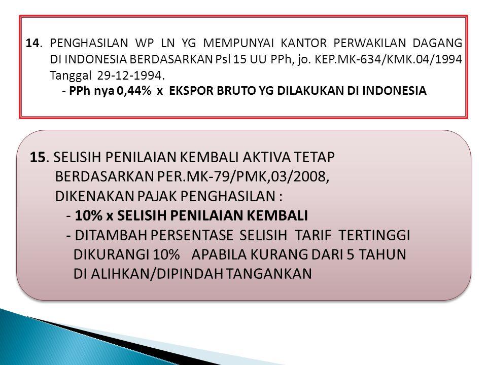 14. PENGHASILAN WP LN YG MEMPUNYAI KANTOR PERWAKILAN DAGANG DI INDONESIA BERDASARKAN Psl 15 UU PPh, jo. KEP.MK-634/KMK.04/1994 Tanggal 29-12-1994. - P