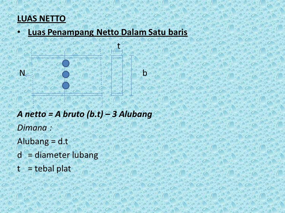 Luas Penampang Netto Tidak sebaris N 1 3 5 u 2 4 s s s s Kita tinjau beberapa potongan dan luas penampang netto untuk setiap potongan dan diambil nilai yang terkecil.