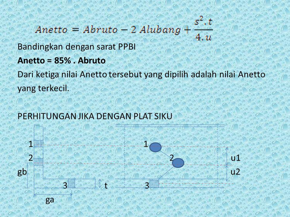 Bandingkan dengan sarat PPBI Anetto = 85%. Abruto Dari ketiga nilai Anetto tersebut yang dipilih adalah nilai Anetto yang terkecil. PERHITUNGAN JIKA D