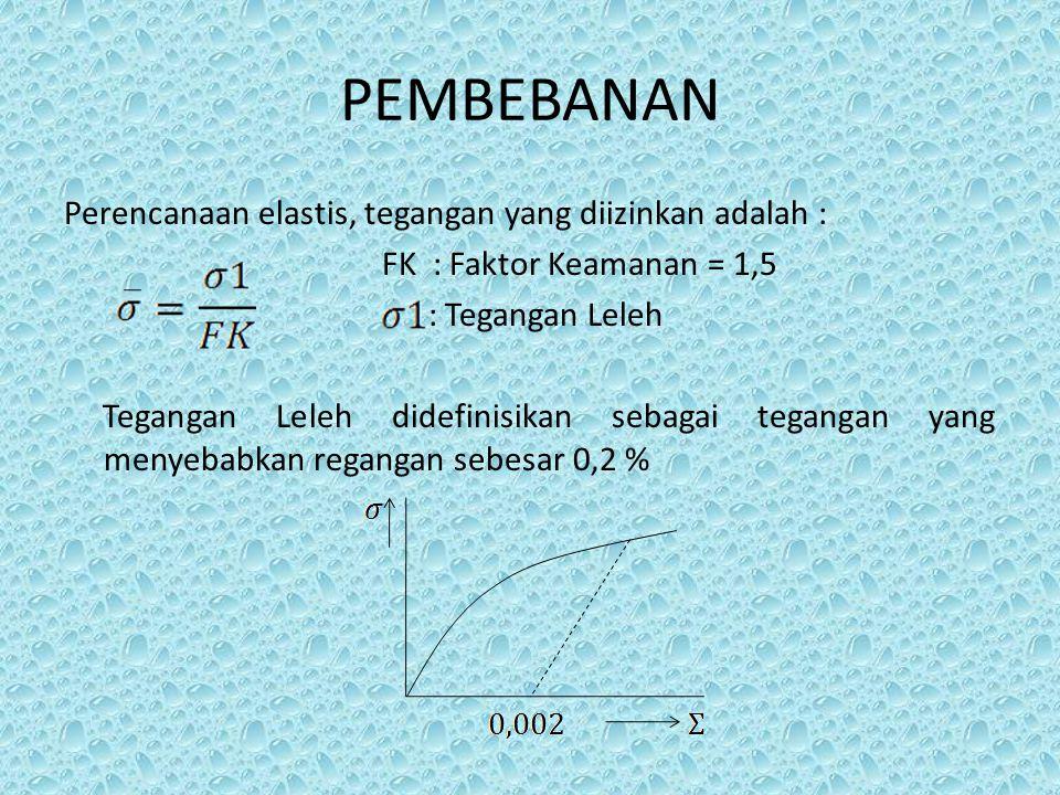 PEMBEBANAN Perencanaan elastis, tegangan yang diizinkan adalah : FK : Faktor Keamanan = 1,5 : Tegangan Leleh Tegangan Leleh didefinisikan sebagai tega