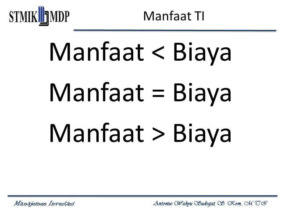Manajemen Investasi Antonius Wahyu Sudrajat, S. Kom., M.T.I Manfaat TI Manfaat < Biaya Manfaat = Biaya Manfaat > Biaya