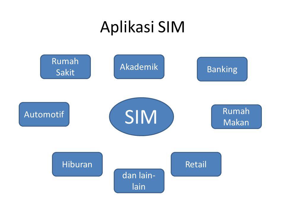 Aplikasi SIM pada Departemen Marketing Information System Human Resource Information System Financial Information System Manufacture Information System Management Information System