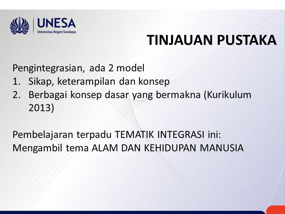 TINJAUAN PUSTAKA Pengintegrasian, ada 2 model 1.Sikap, keterampilan dan konsep 2.Berbagai konsep dasar yang bermakna (Kurikulum 2013) Pembelajaran ter