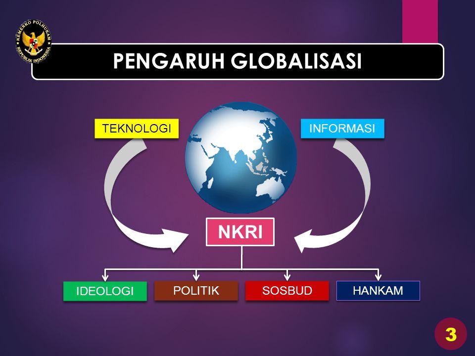 PENGARUH GLOBALISASI 3 POLITIK SOSBUD IDEOLOGI HANKAM NKRI INFORMASI TEKNOLOGI