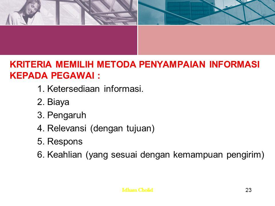 KRITERIA MEMILIH METODA PENYAMPAIAN INFORMASI KEPADA PEGAWAI : 1. Ketersediaan informasi. 2. Biaya 3. Pengaruh 4. Relevansi (dengan tujuan) 5. Respons