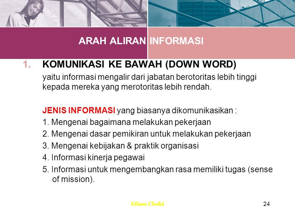 ARAH ALIRAN INFORMASI 1.KOMUNIKASI KE BAWAH (DOWN WORD) yaitu informasi mengalir dari jabatan berotoritas lebih tinggi kepada mereka yang merotoritas