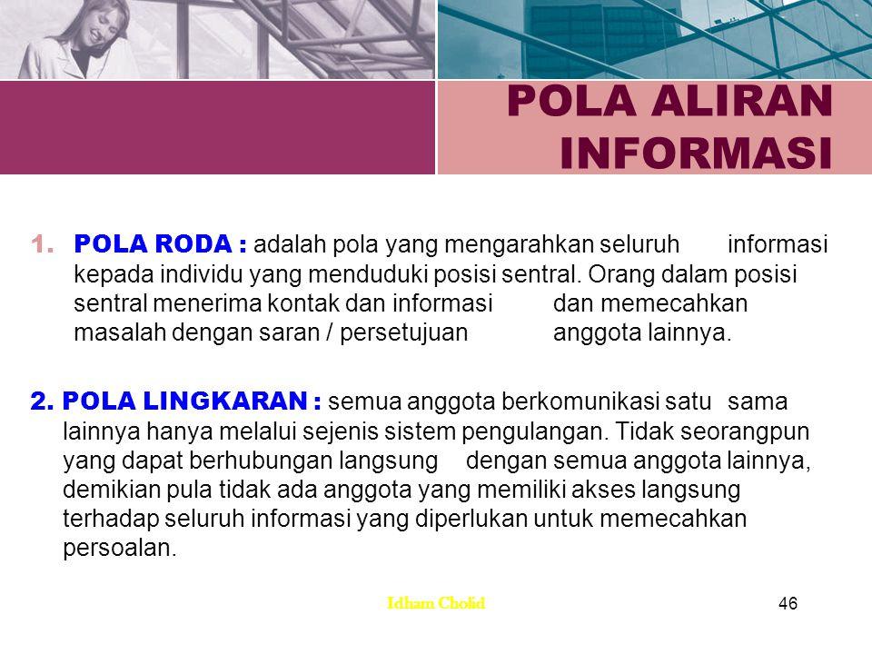 POLA ALIRAN INFORMASI 1.POLA RODA : adalah pola yang mengarahkan seluruh informasi kepada individu yang menduduki posisi sentral. Orang dalam posisi s
