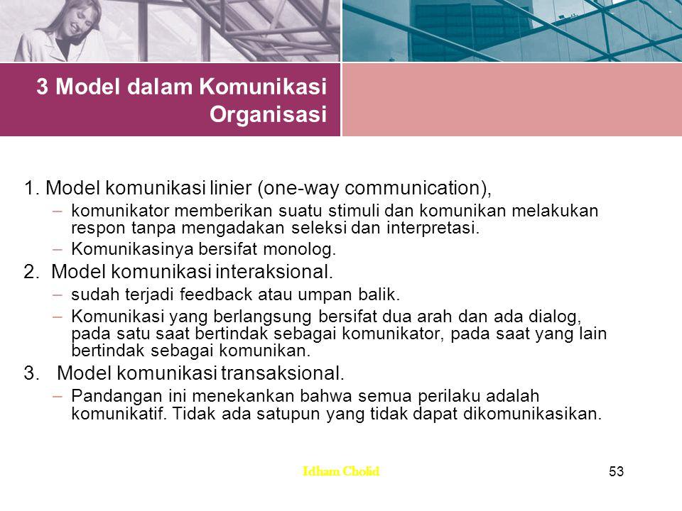 3 Model dalam Komunikasi Organisasi 1. Model komunikasi linier (one-way communication), –komunikator memberikan suatu stimuli dan komunikan melakukan