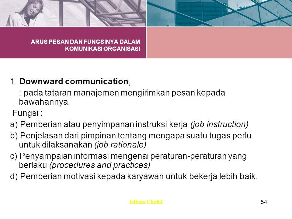 ARUS PESAN DAN FUNGSINYA DALAM KOMUNIKASI ORGANISASI 1. Downward communication, : pada tataran manajemen mengirimkan pesan kepada bawahannya. Fungsi :