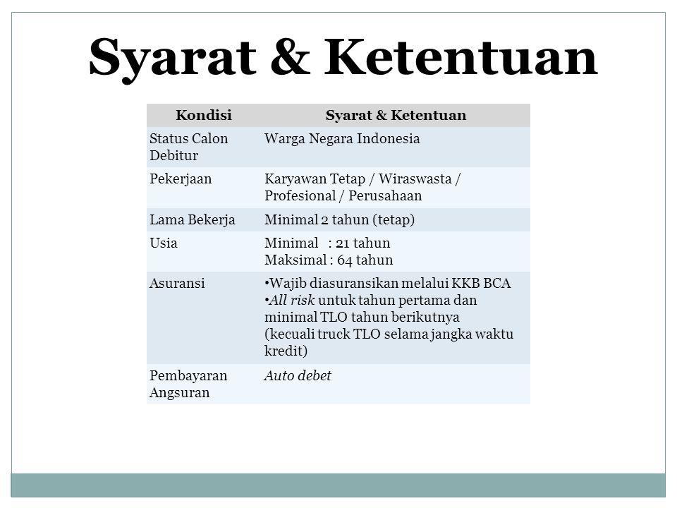 KondisiSyarat & Ketentuan Status Calon Debitur Warga Negara Indonesia PekerjaanKaryawan Tetap / Wiraswasta / Profesional / Perusahaan Lama BekerjaMini