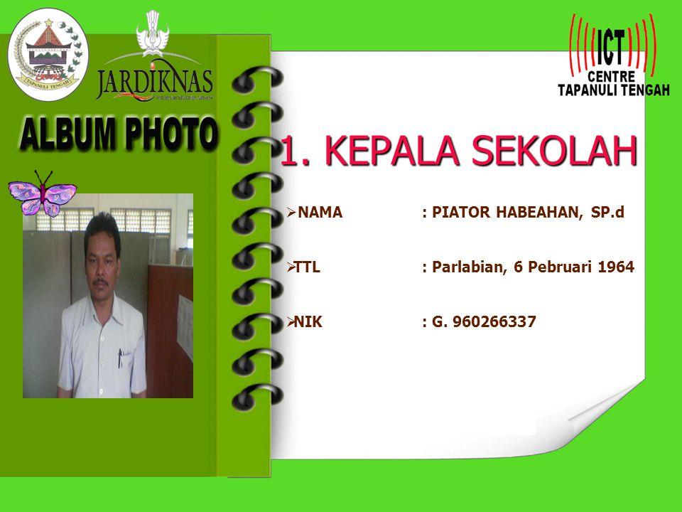 22.Guru Agama Nama : Pelerius Simanullang,S.Ag Nama : Pelerius Simanullang,S.Ag TTL: Siramiramian, 20 Maret 1968 TTL: Siramiramian, 20 Maret 1968 NIK: - NIK: -