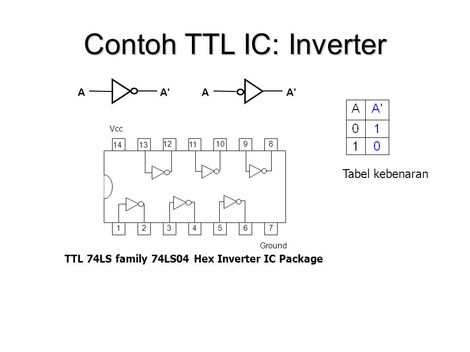 AA' A 1234567 8910 11 12 1314 Ground Vcc TTL 74LS family 74LS04 Hex Inverter IC Package Tabel kebenaran Contoh TTL IC: Inverter