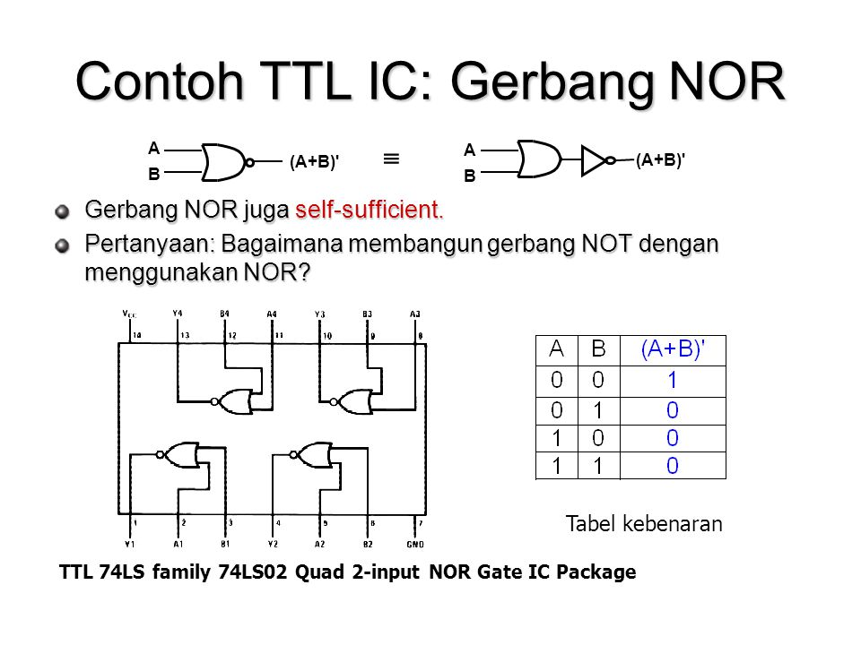 Tabel kebenaran Contoh TTL IC: Gerbang NOR Gerbang NOR juga self-sufficient.
