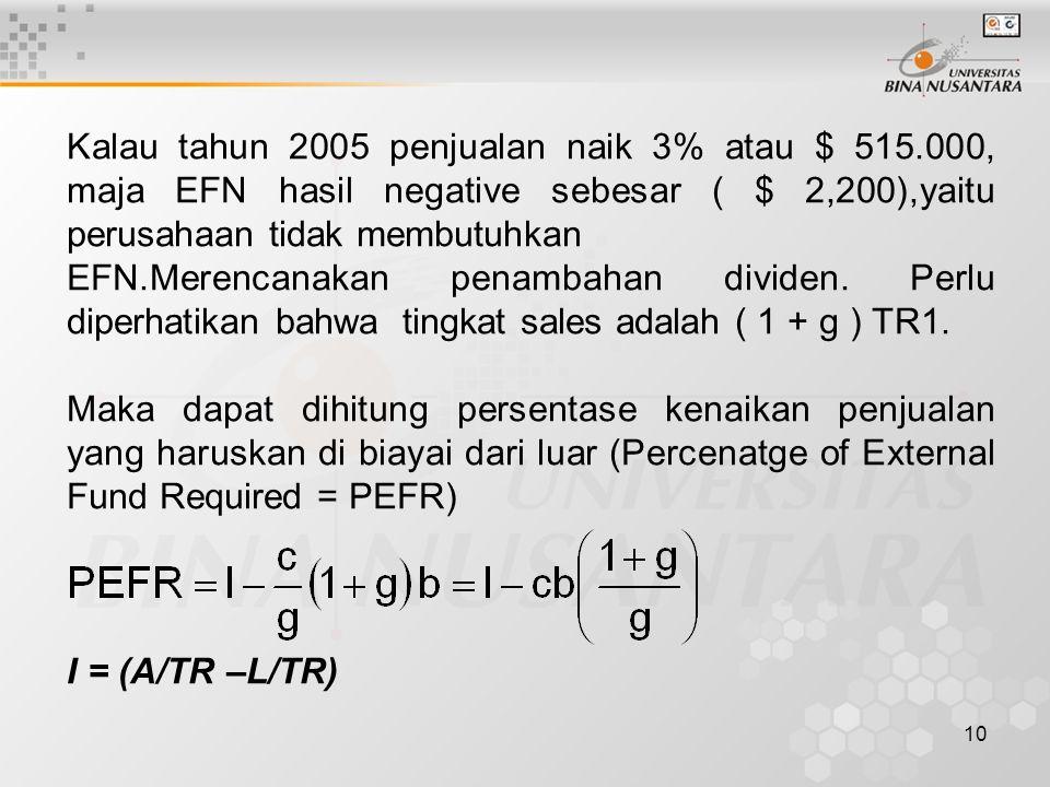 10 Kalau tahun 2005 penjualan naik 3% atau $ 515.000, maja EFN hasil negative sebesar ( $ 2,200),yaitu perusahaan tidak membutuhkan EFN.Merencanakan penambahan dividen.