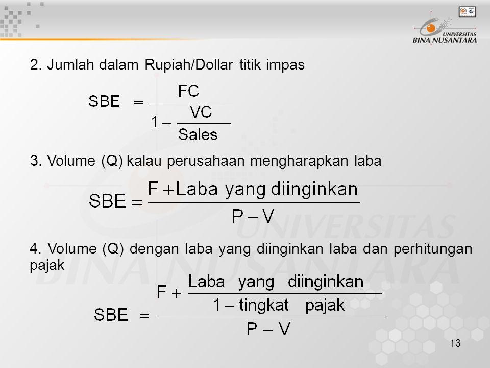 13 2.Jumlah dalam Rupiah/Dollar titik impas 3. Volume (Q) kalau perusahaan mengharapkan laba 4.